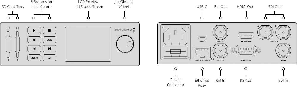 Blackmagic Design HyperDeck Studio Mini - Technische Details - Toneart Kameraverleih